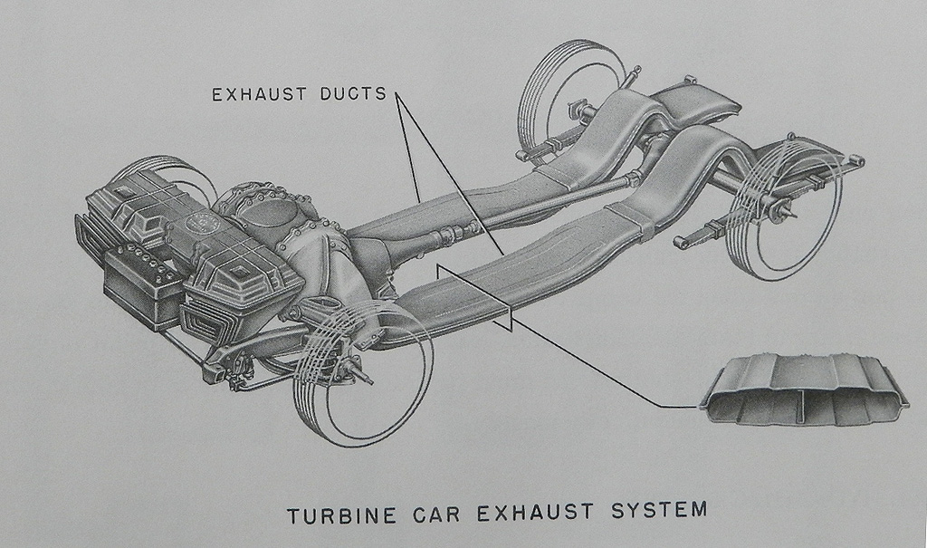 The chrysler turbine car turbine exhaust heat was used for the heater since turbine engines have no vacuum the console heater controls worked with air pressure malvernweather Image collections